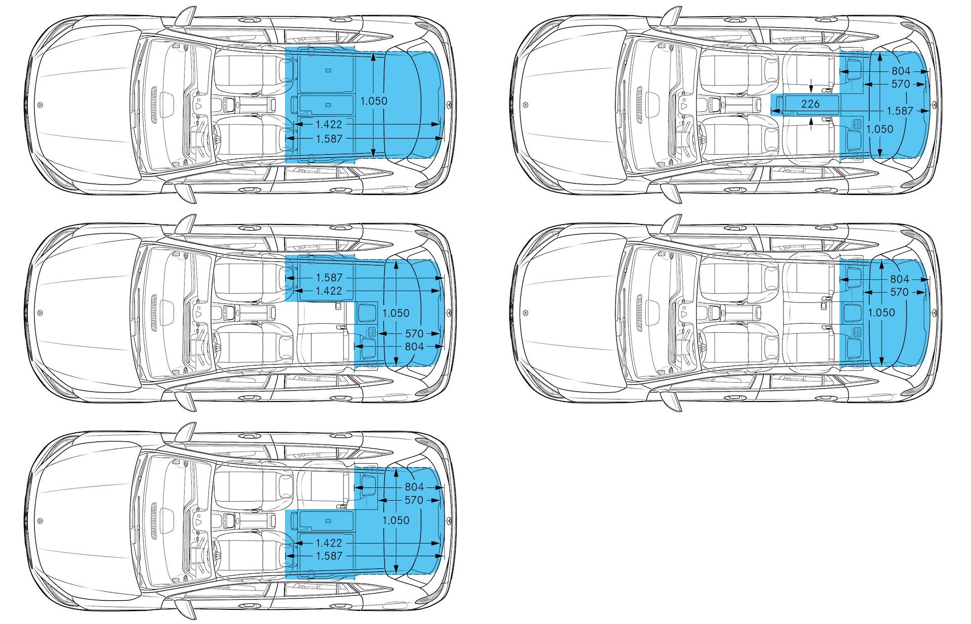 Nuova Mercedes GLA, bagagliaio
