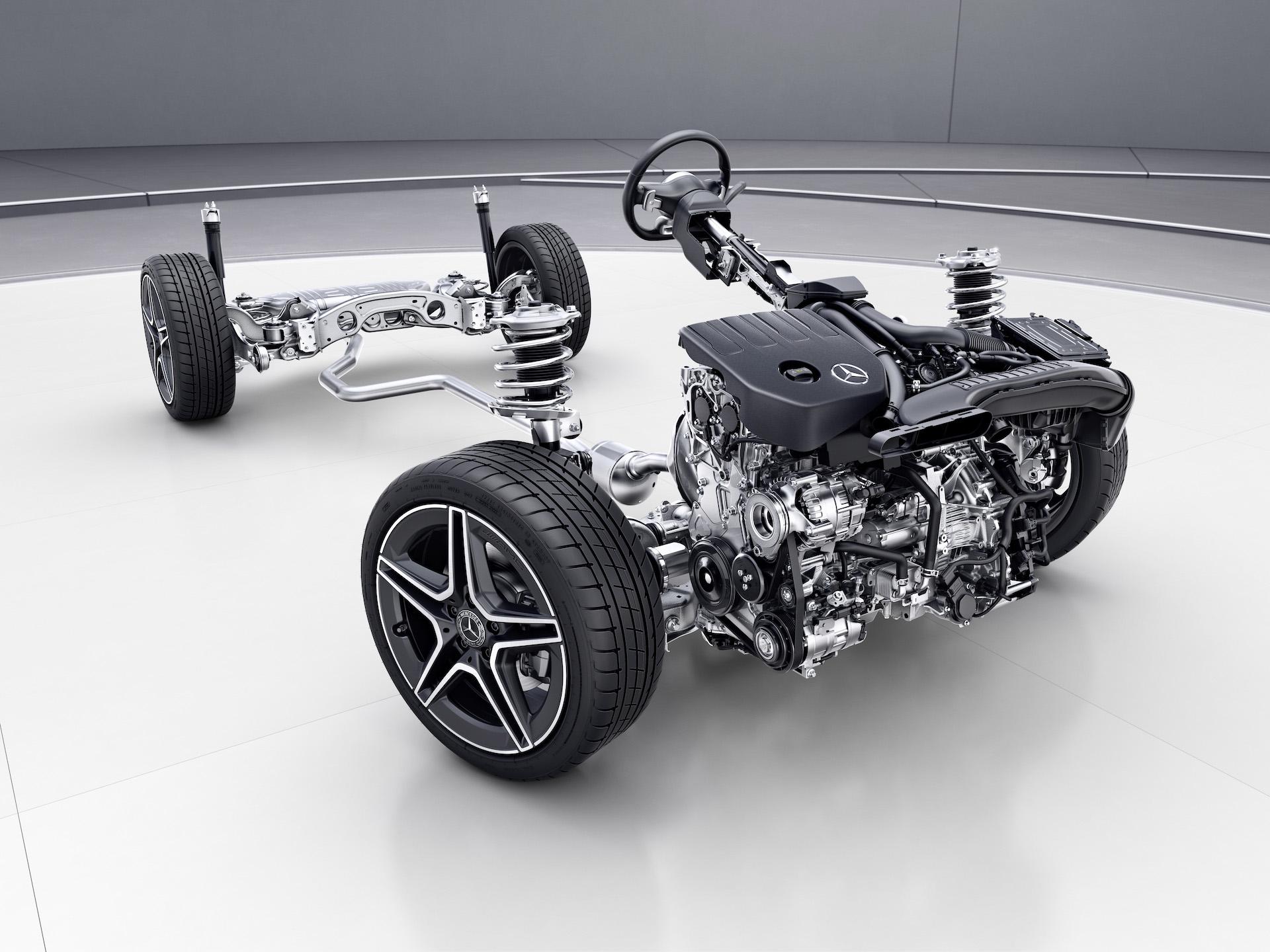 Nuova Mercedes GLA 2020 pianale
